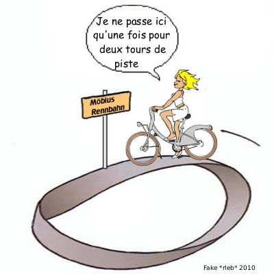 http://rleb07.free.fr/culture/mobius.jpg